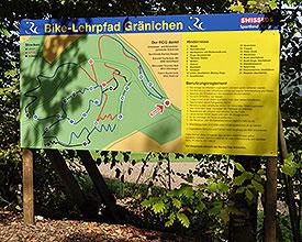 Graenichen_Bikelehrpfad_Parktafel